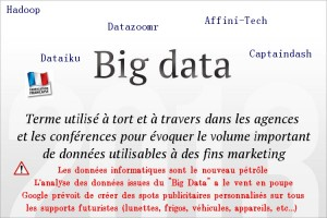 big-data-petrole-analyse-google-publicites-glass-frigo-voitures